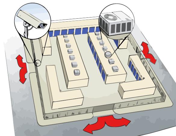 storage facility layout